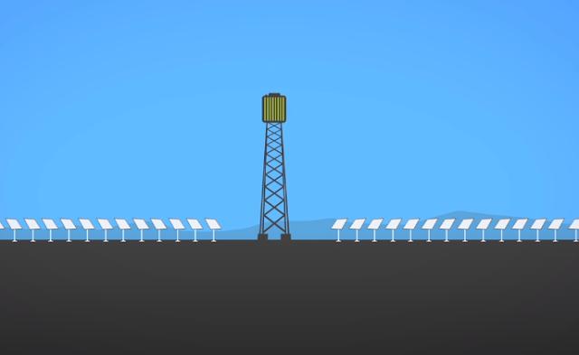 كيف تعمل الألواح الشمسية