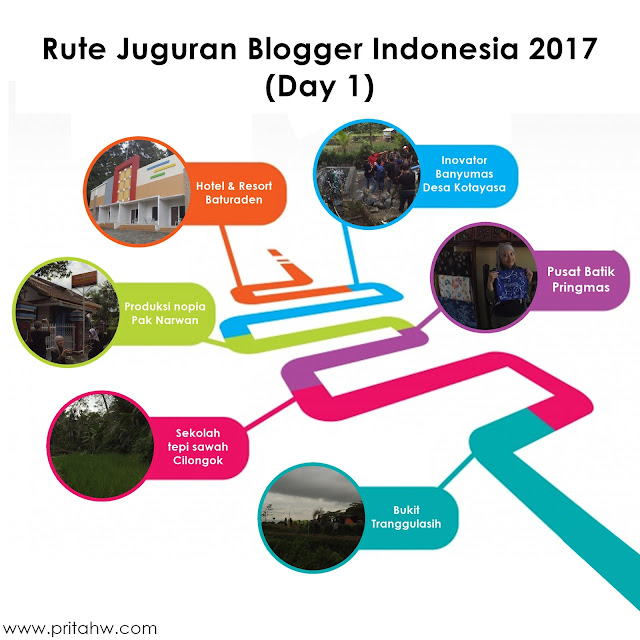 Banyumas juguran blogger indonesia