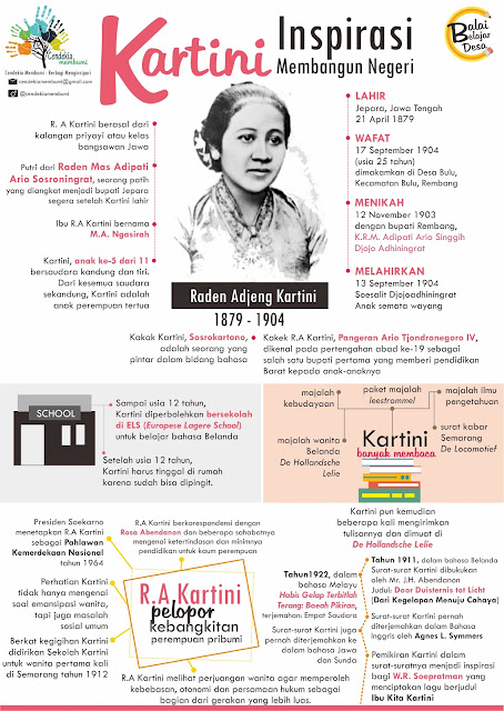 Sekilas Tentang Raden Adjeng Kartini dan Kyai Haji Sholeh Darat