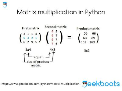 https://www.geekboots.com/python/matrix-multiplication