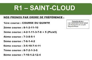 Pronostics quinté+ pmu Mardi Paris-Turf-100 % 14/09/2021