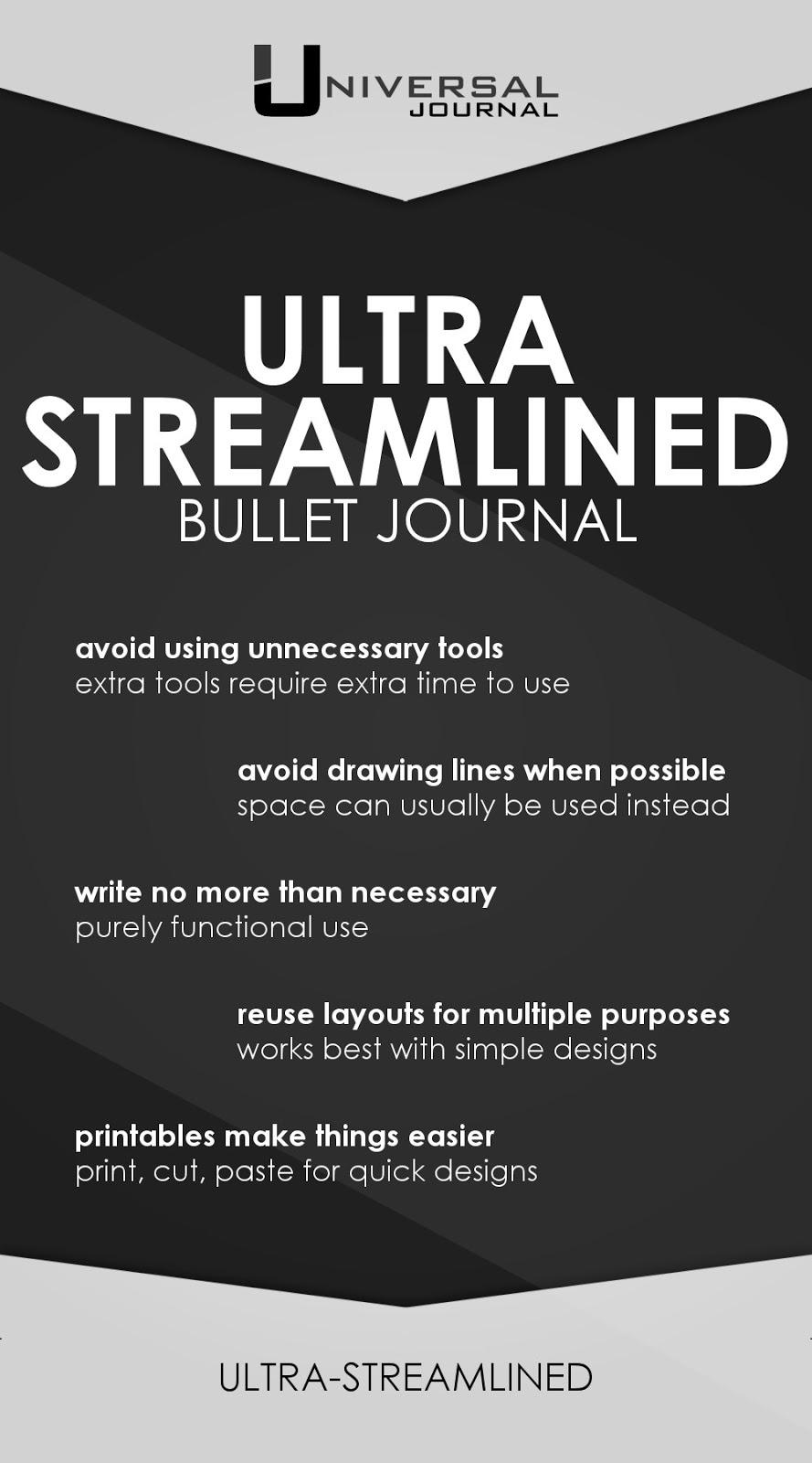 ultra-streamlined bullet journal