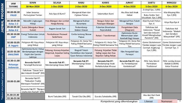 jadwal program belajar dari rumah bdr tvri tanggal 30 November 1 2 3 4 5 6 Desember 2020 tomatalikuang.com