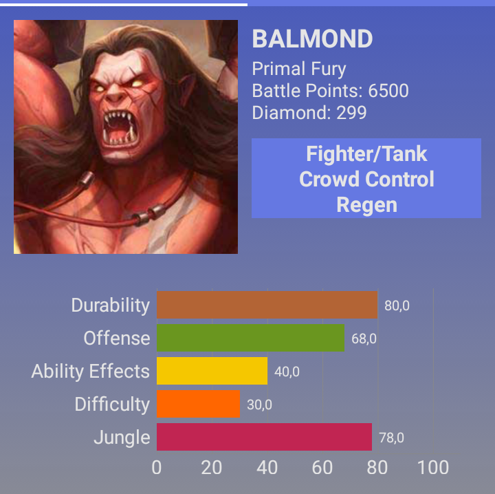 Balmond Mobile Legend
