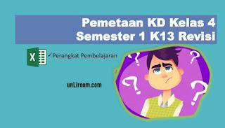 Download Pemetaan Kompetensi Dasar Kelas 4 Semester 1 K13 Revisi