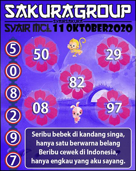 Prediksi Sakuratoto Macau Minggu 11 Oktober 2020