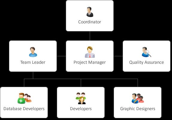 Mister Wilson's Web Design Class: Web Development Group