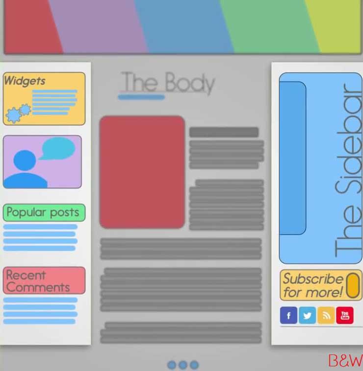 blog infographics, blog sidebars
