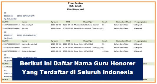 Hasil gambar untuk Cek Daftar Nama Honorer yang Terdaftar di seluruh Indonesia dan PP.NO.49 2019