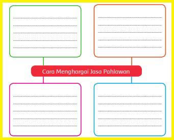 Tema 7 Kelas 5 subtema 3 pembelajaran 6