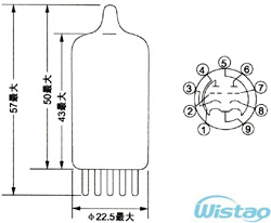 IWISTAO'S BLOGGER : Brief of Tube Models and Replacement