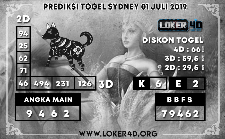 PREDIKSI TOGEL SYDNEY LOKER 4D 01 JULI 2019