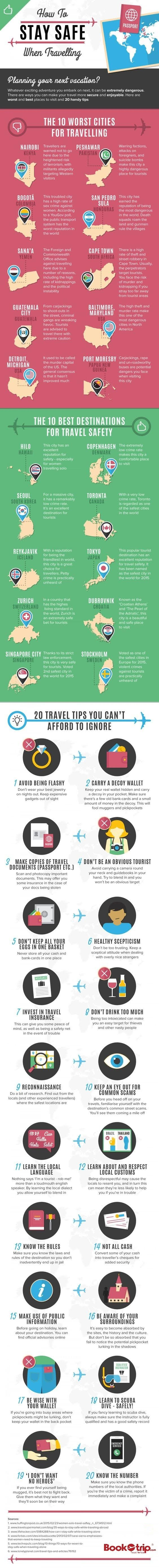 How to Stay Safe When Travelling #inforaphic