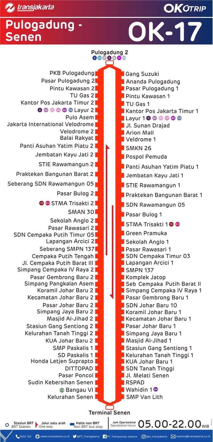 peta rute transjakarta pulogadung - senen