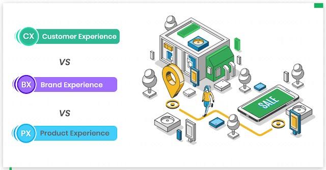 8 thành tố cấu thành trải nghiệm khách hàng