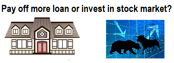 Better to invest or pay off mortgage - the evidence