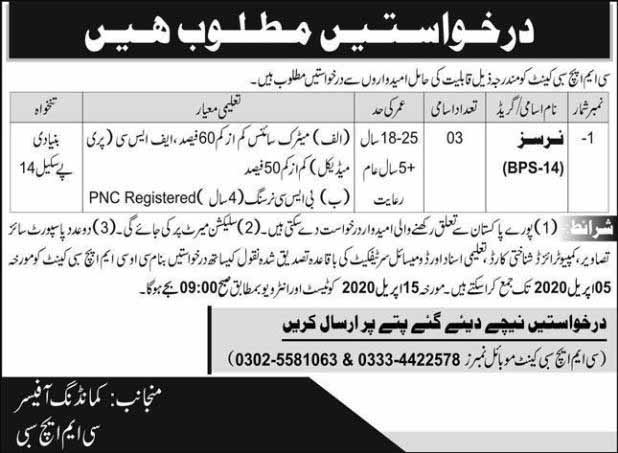 Multiple Jobs in Combined Military Hospital CMH Sibi