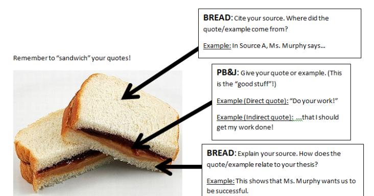 JCHS: Sandwiching Quotes