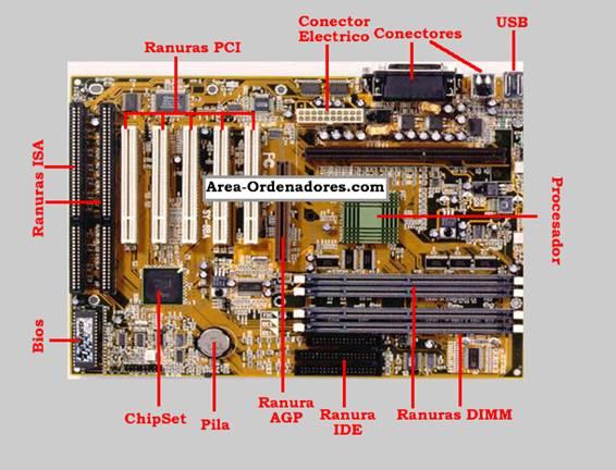 Arquitectura De Hardware Estructura Interna Del Cpu