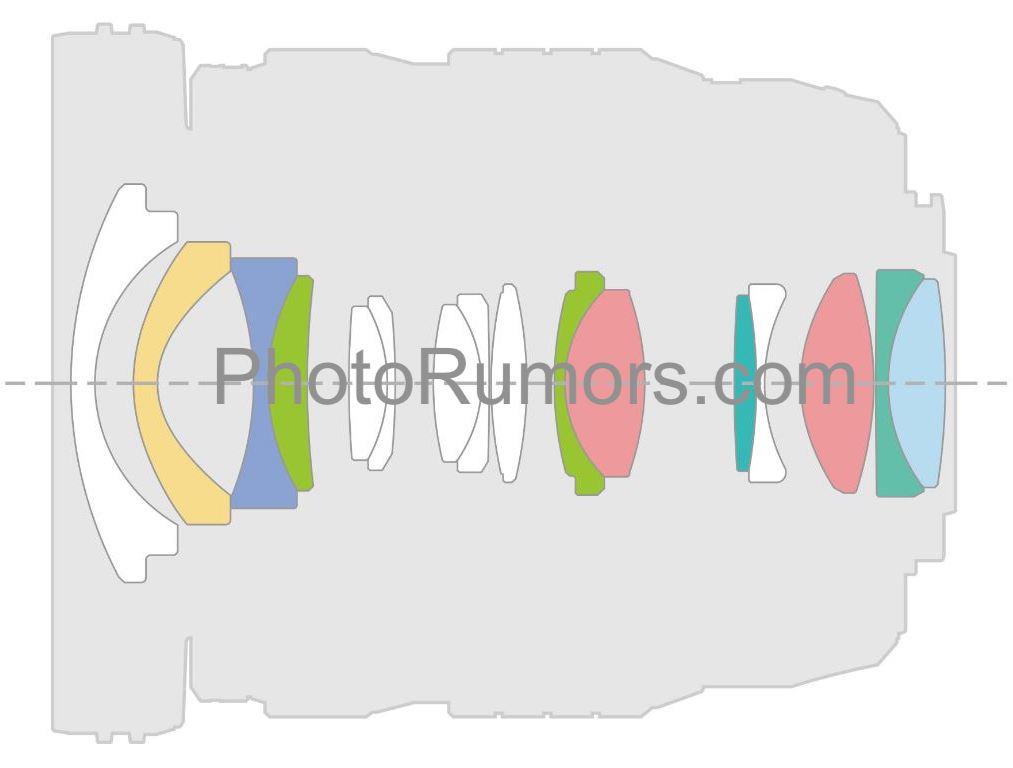 Оптическая схема объектива Olympus M.Zuiko Digital 8-25mm f/4 Pro