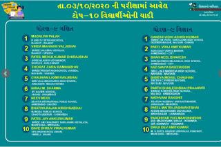 Gujarat Virtual Class Online Test Result 3 December 2020
