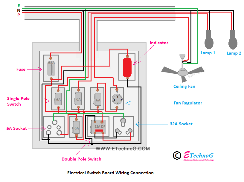 Switch Board Connection Diagram, switchboard wiring, connection of switch board