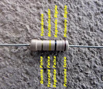 Ordem de leitura do código de cores de resistores