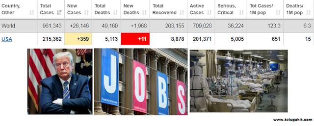 us-coronavirus-deaths-increase-job-benefits-claims-increase-updates.png (746×299)