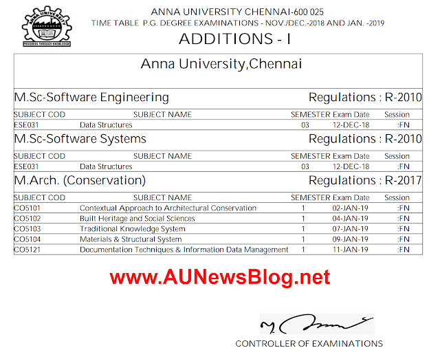 Anna University Nov Dec 2018 PG Timetable Addition