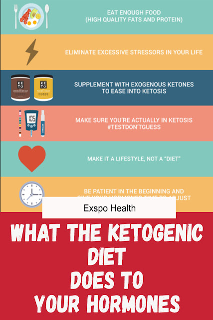 What Ketosis Does To Your Hormones