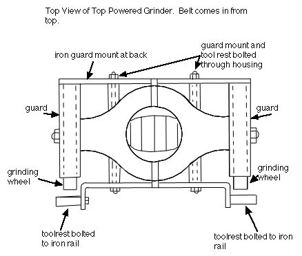 How To Build Better Lapidary Equipment How To Build Bench Grinders