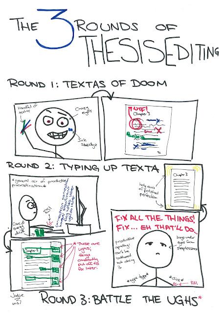 Phonetics thesis