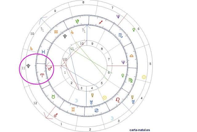 carta natal simón bolívar, astrología y tarot, carta natal consultas, ascendente aries, leo ascendente aries