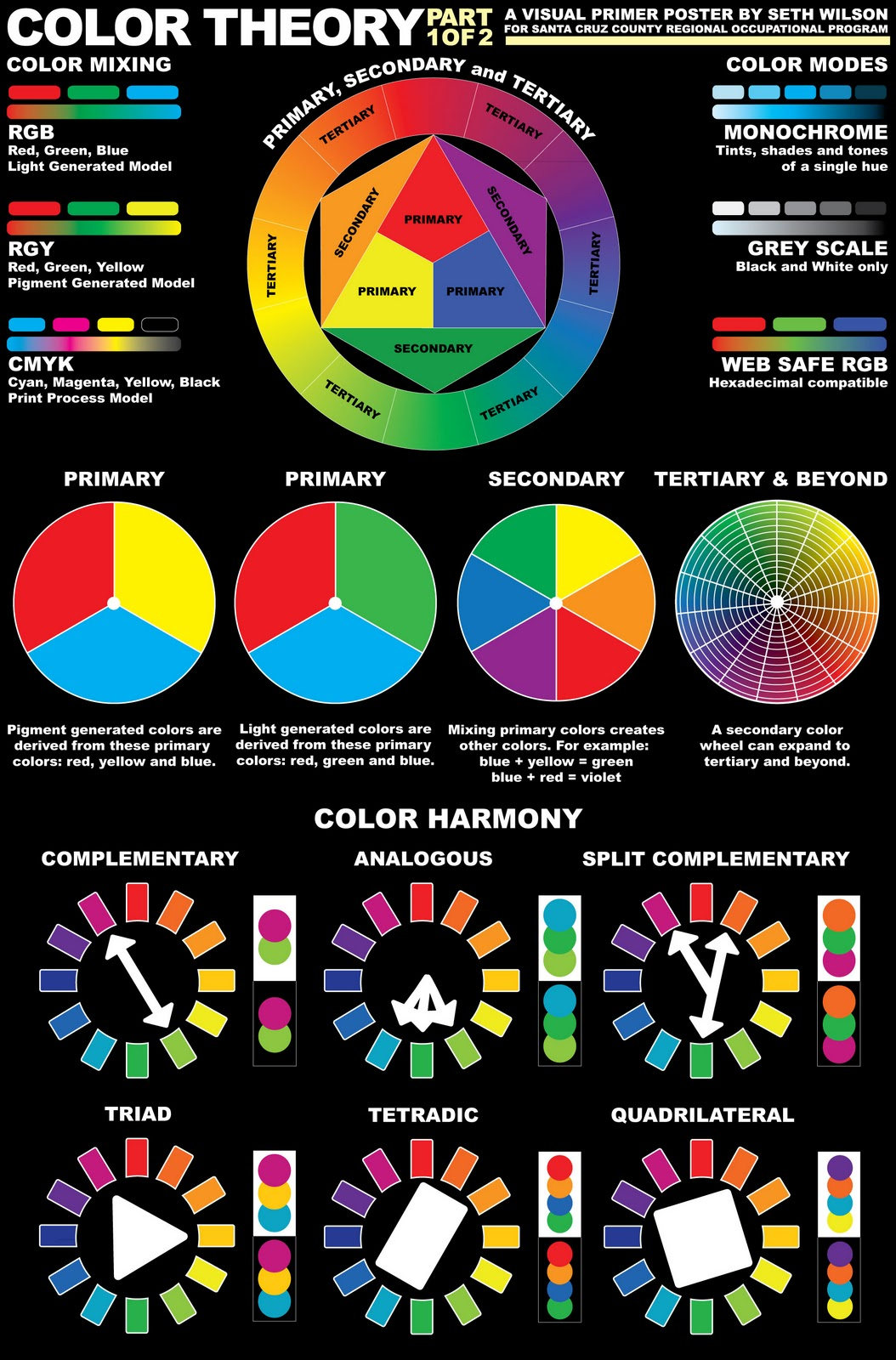 Inkfumes Poster Designs Color Design Typography Theory