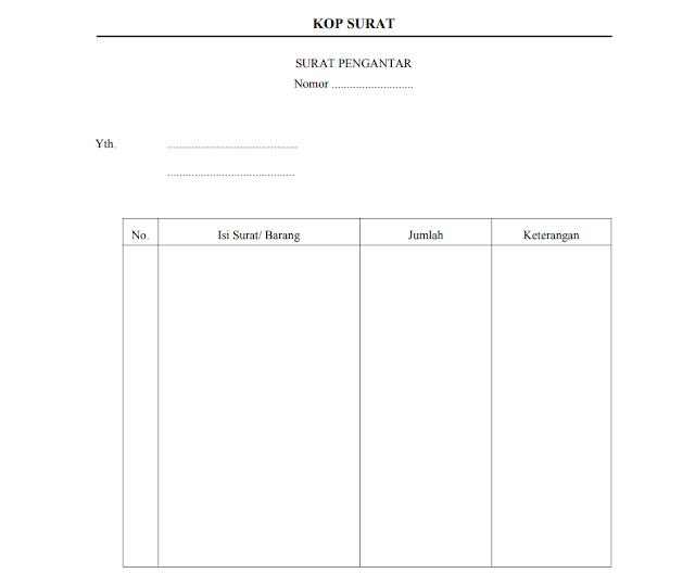Contoh Surat Pengantar dari Kepala Sekolah