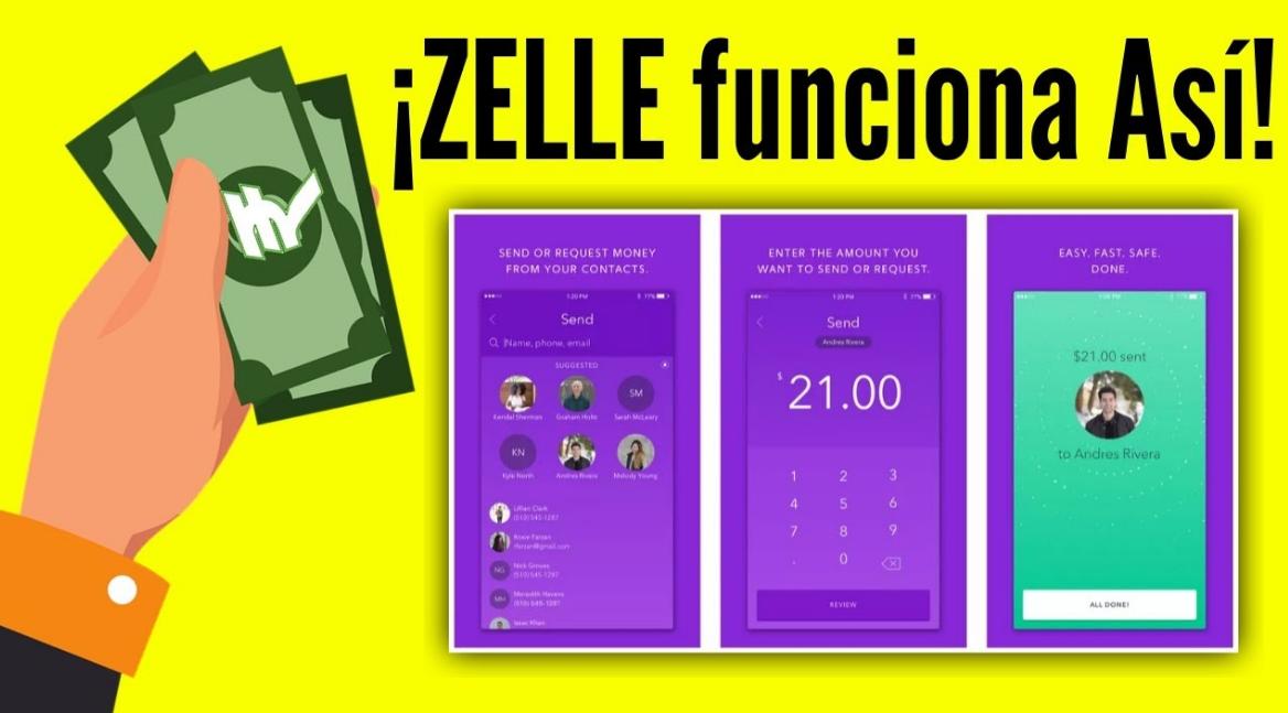 ¿Qué es Zelle? y ¿Cómo funciona?