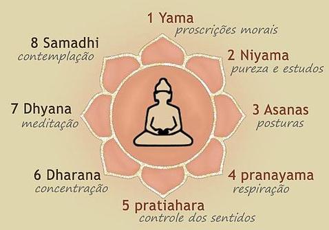 Ashtanga-Yoga-for-beginners-and-benefits