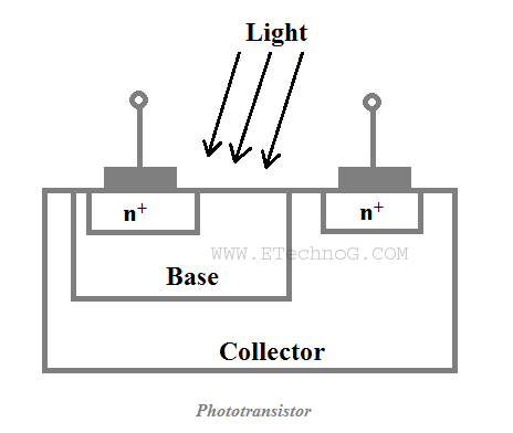 Phototransistor, Phototransistor construction, circuit