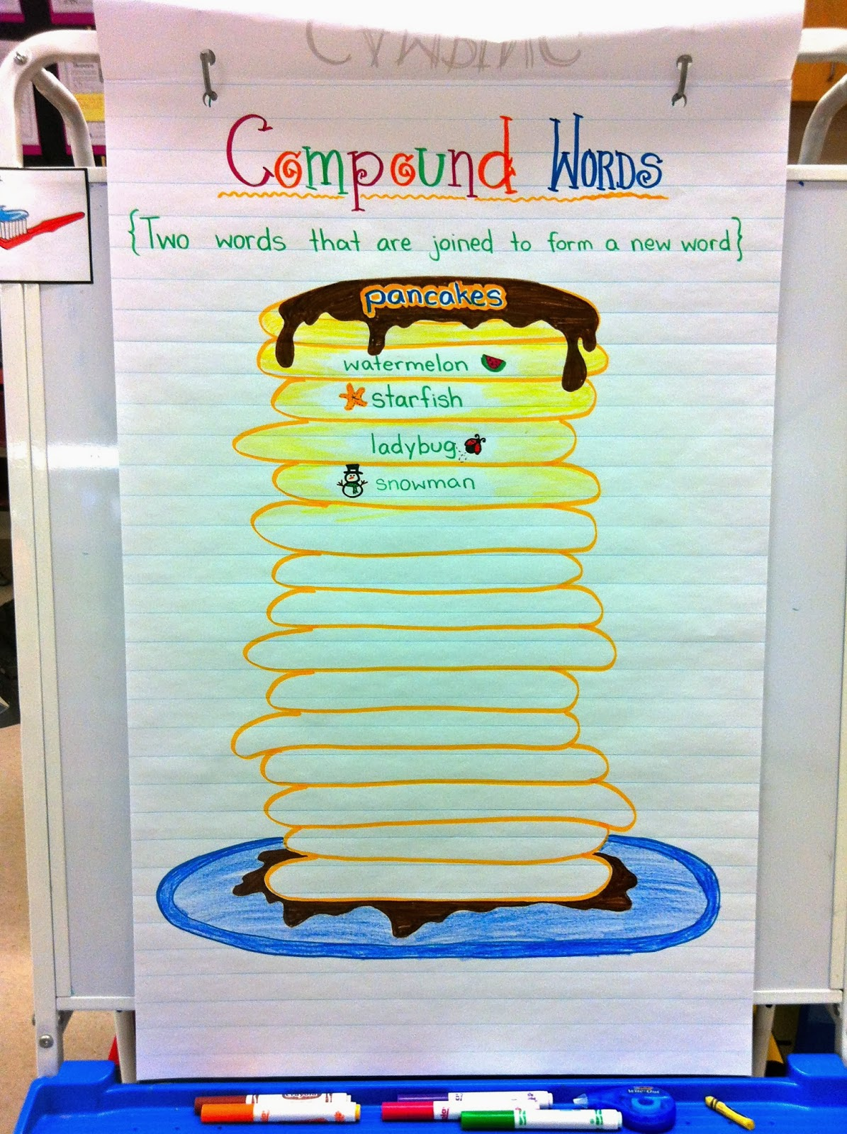 Fun With Firsties Winter Olympics And Compound Words