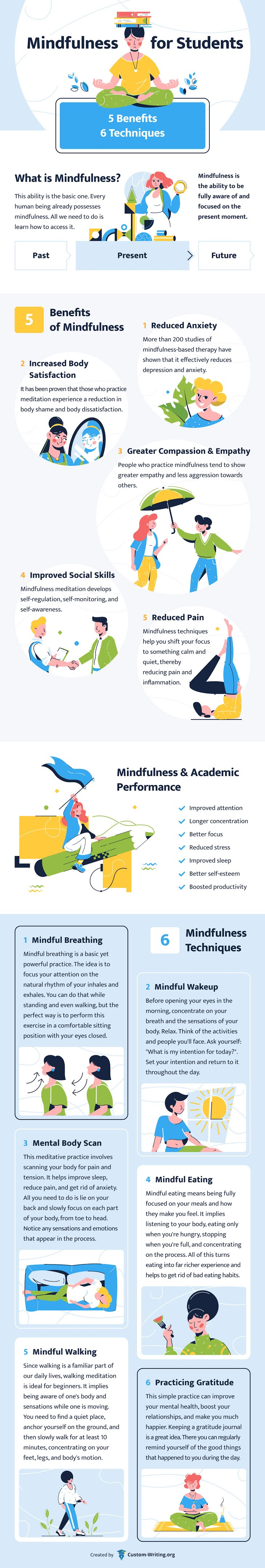 Mindfulness for Students: 5 Benefits & 6 Techniques #infographic #Education #Students #infographics #Study Hacks