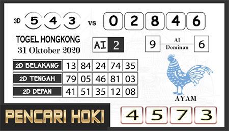 Prediksi Pencari Hoki Group Hk Sabtu 31 Oktober 2020