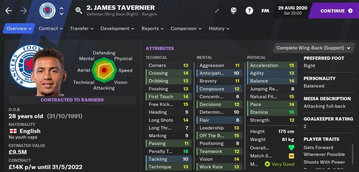 James Tavernier Football Manager 2021