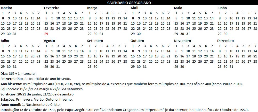 Calendario Gregoriano.Panmythica Calendario Gregoriano