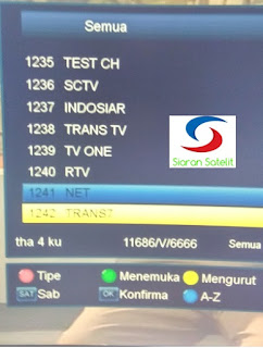 Chanel AORA TV Thaicom 4