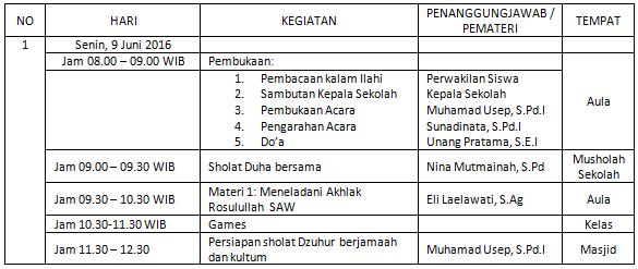 jadwal kegiatan sanlat ramadhan sd