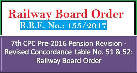 7th-cpc-pre-2016-pension-revision-paramnews-revised-concordance-table-no-51-52