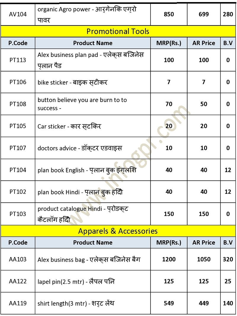 Alex network products rate list 2021