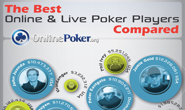 The Best Online Poker Vs Live Poker players Compared