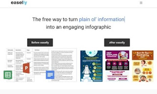 submit infographic in easel.ly