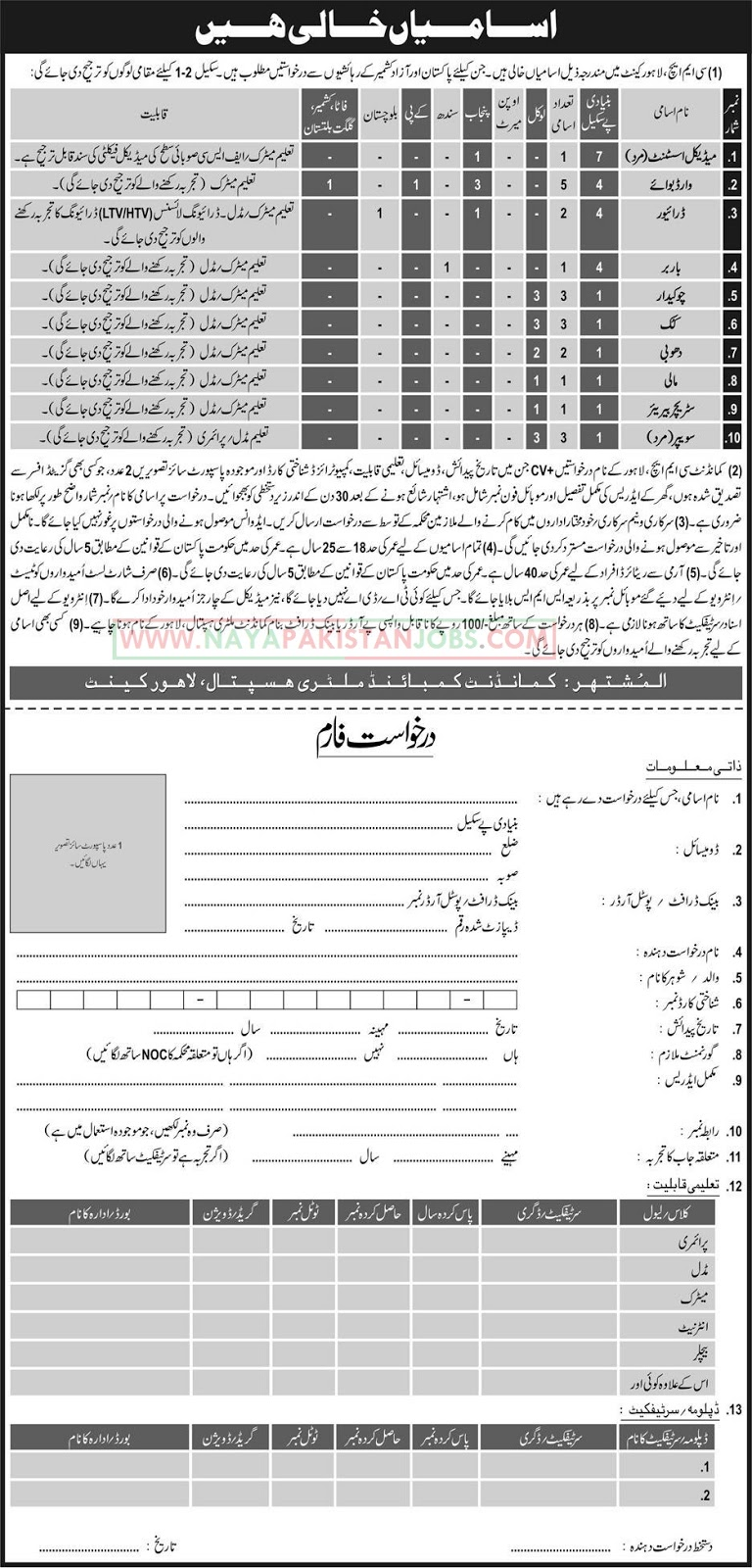 CMH Lahore Jobs Dec 2018, Combined Military Hospital CMH Lahore Jobs